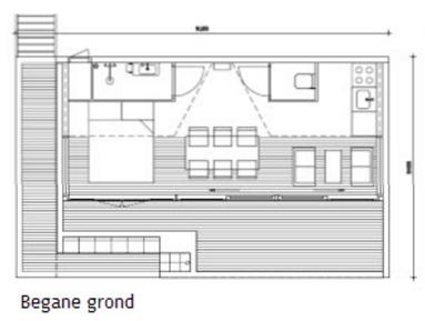 Karte unten Strandhaus Cadzand